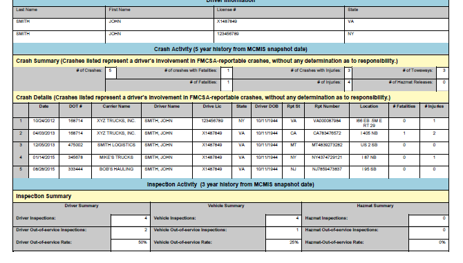 Sample PSP report for truck drivers