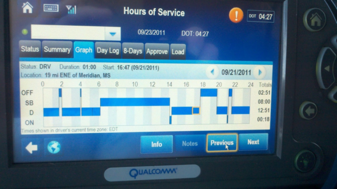 Qualcomm for hours of service
